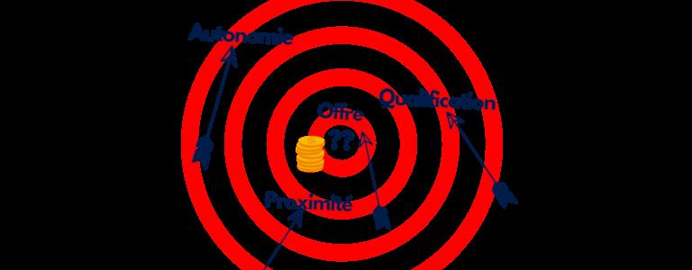 Bannière stratégie illectronisme